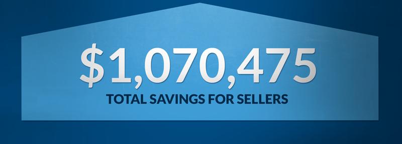 $1,070,475 Total Savings For Sellers