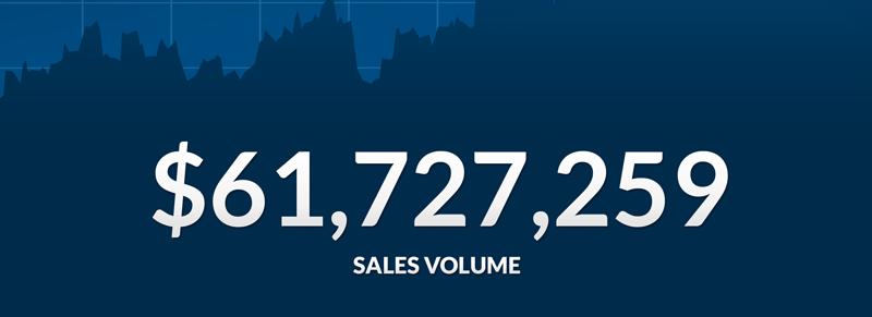 $61,727,259 Sales Volume